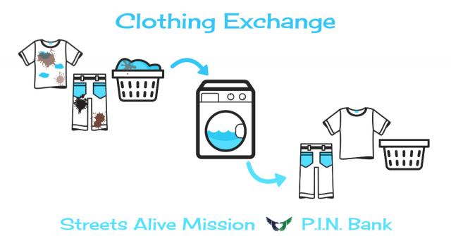 Clothing Exchange PIN Bank - FB link